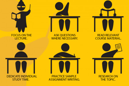 Top 8 Tips For Assignment Writing Infographic