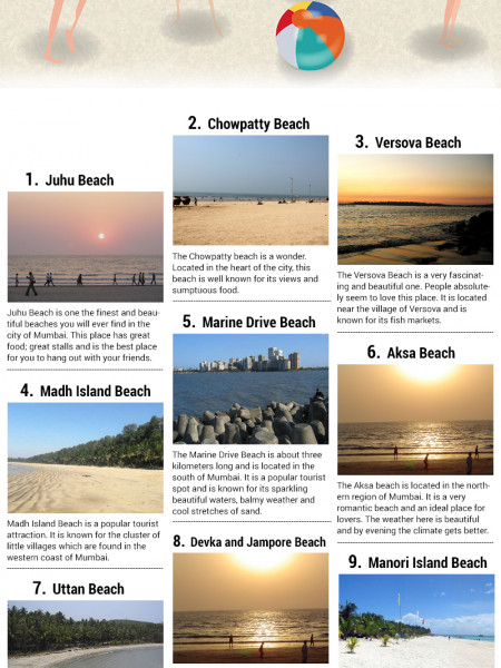 Top 9 Beaches in Mumbai Infographic