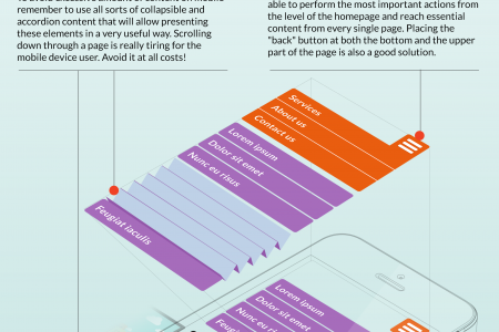 Top 9 Features Consumers Want on Your Mobile Website Infographic