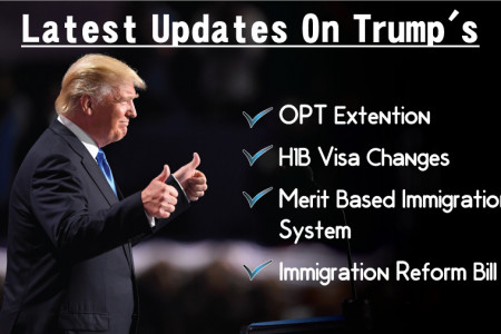 Top 9 Latest Updates on Trump OPT and H1B Visa Extension Changes Infographic