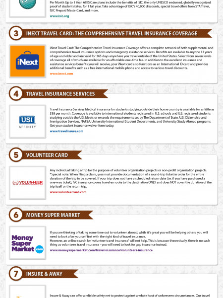 Top 9 Travel Insurance for Volunteers Abroad Infographic