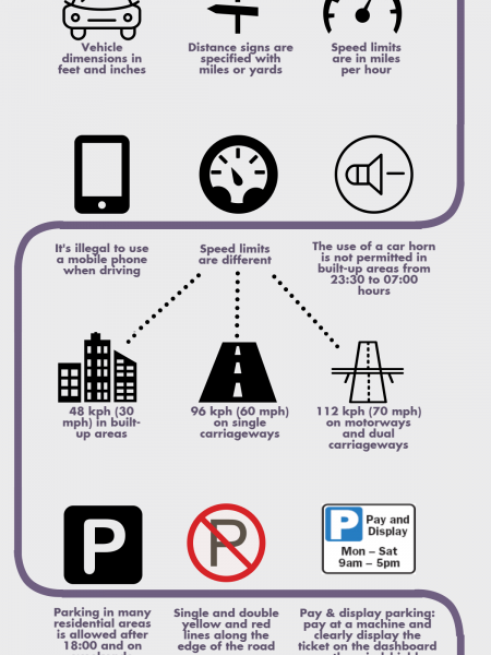 Top 9 UK driving tips for aliens Infographic