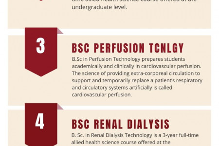 Top Allied Health Science Courses Provided By Christian College Infographic