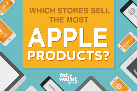Top Apple Products Stores Infographic