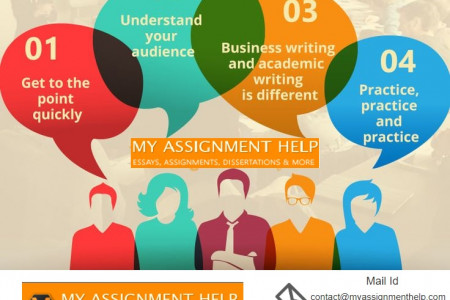 Top Assignment & Dissertation Writing Services UK Infographic