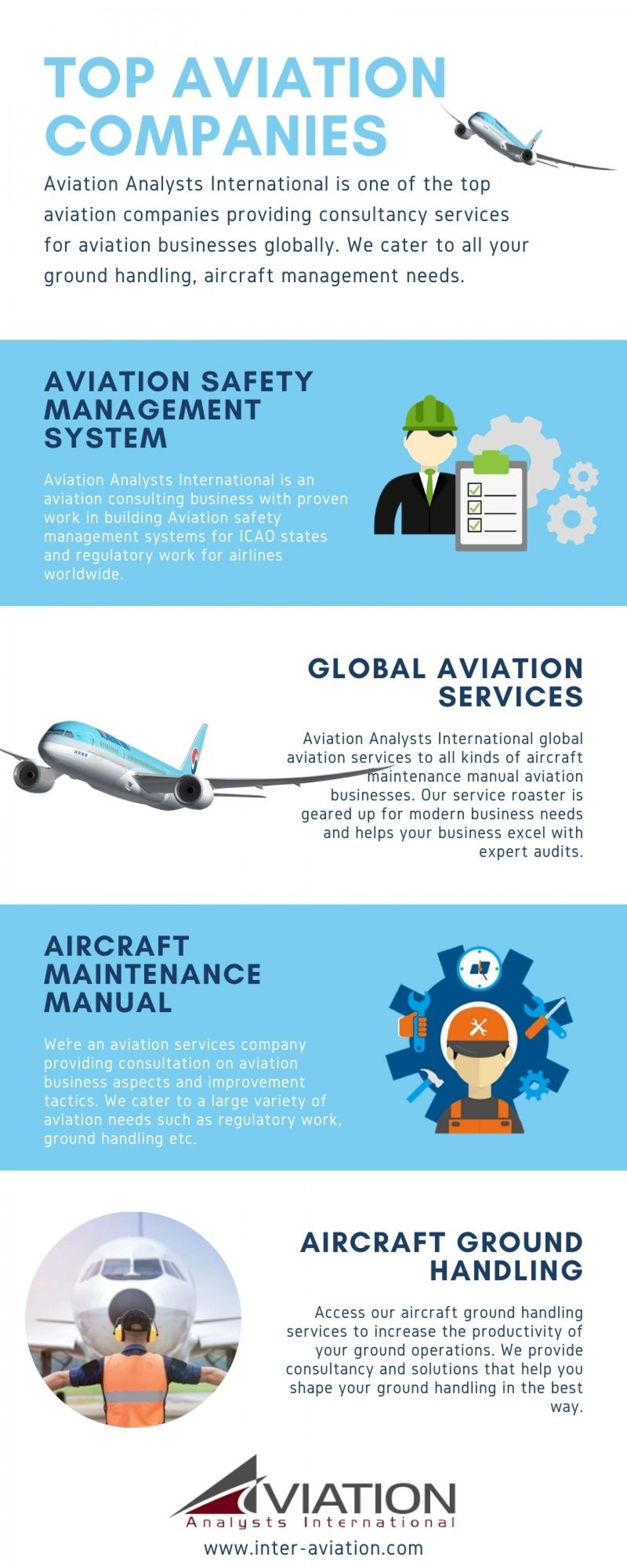 Top Aviation Companies | Aviation Analysts International  Infographic
