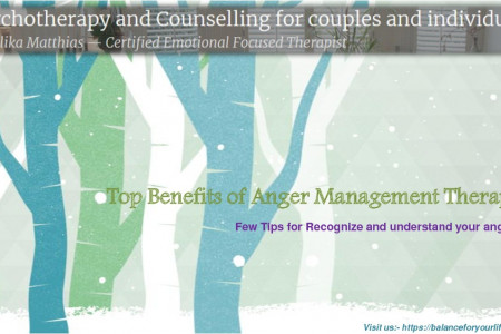 Top Benefits of Couple Therapy and Anger Management Therapy Infographic