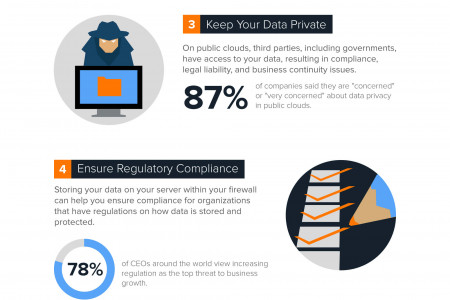 TOP BENEFITS OF PRIVATE CLOUD COMPUTING Infographic