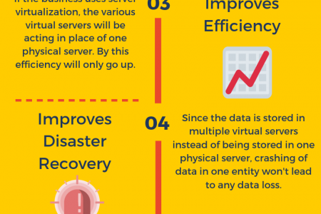 Top Benefits of Server Virtualization Infographic