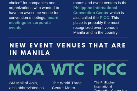 Top Board Meeting Venues Infographic