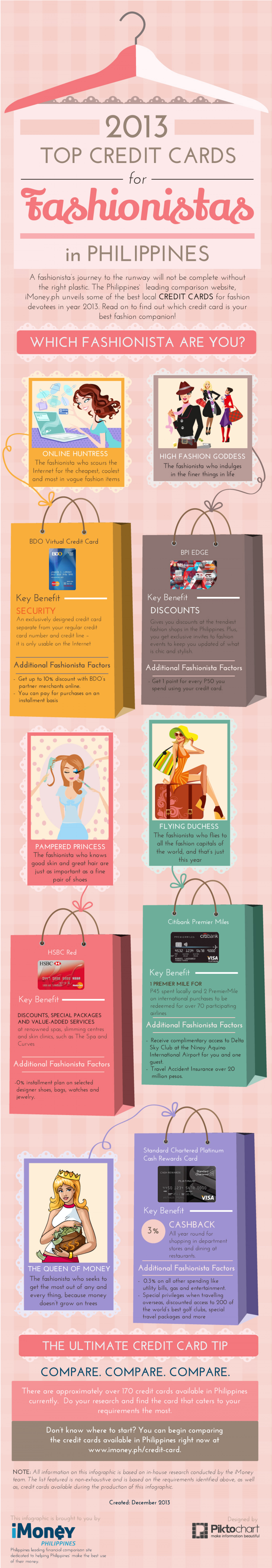 Top Credit Cards for Fashionistas in the Philippines 2013 Infographic
