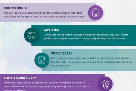 Top Dental Problems You Should Know About Infographic