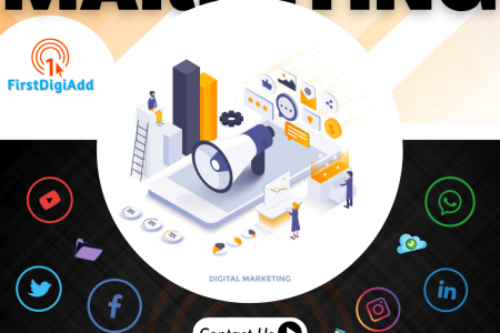Top Digital Marketing Company in Pune Infographic