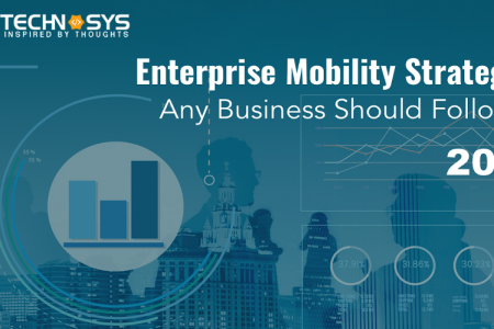 Top Enterprise Mobility Strategies Any Business Should Follow in 2019 Infographic