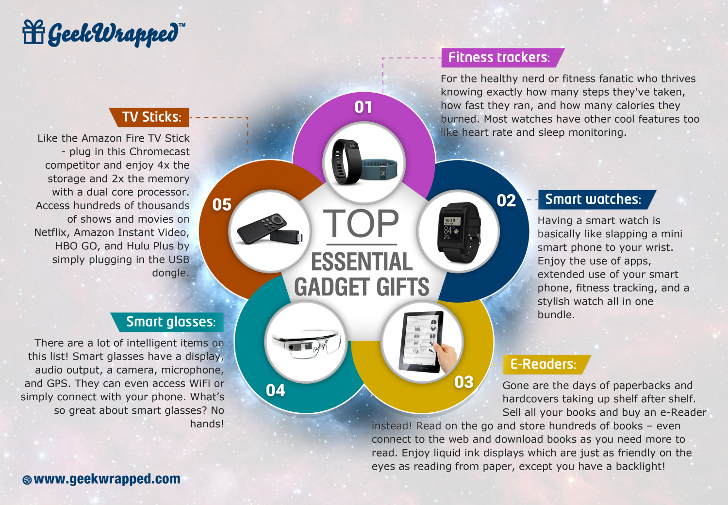 Top Essential Gadget Gifts Infographic