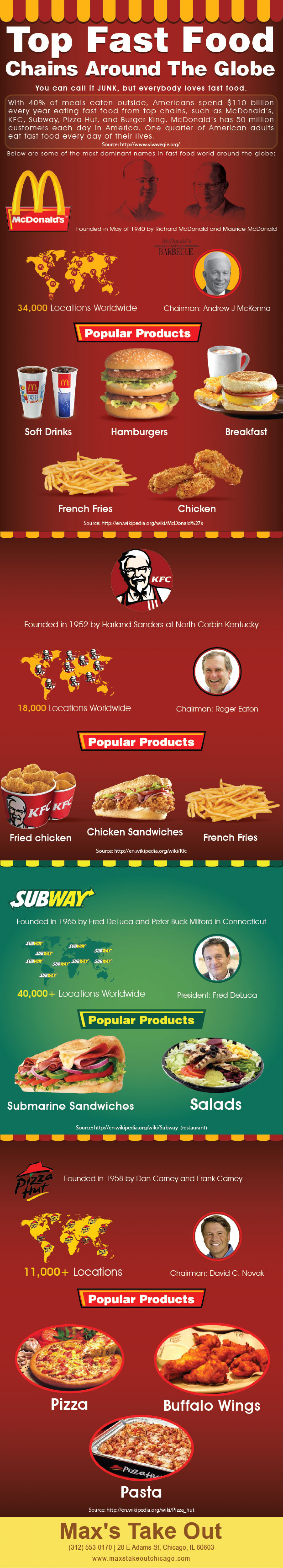 Top Fast Food Chains Around The Globe Infographic