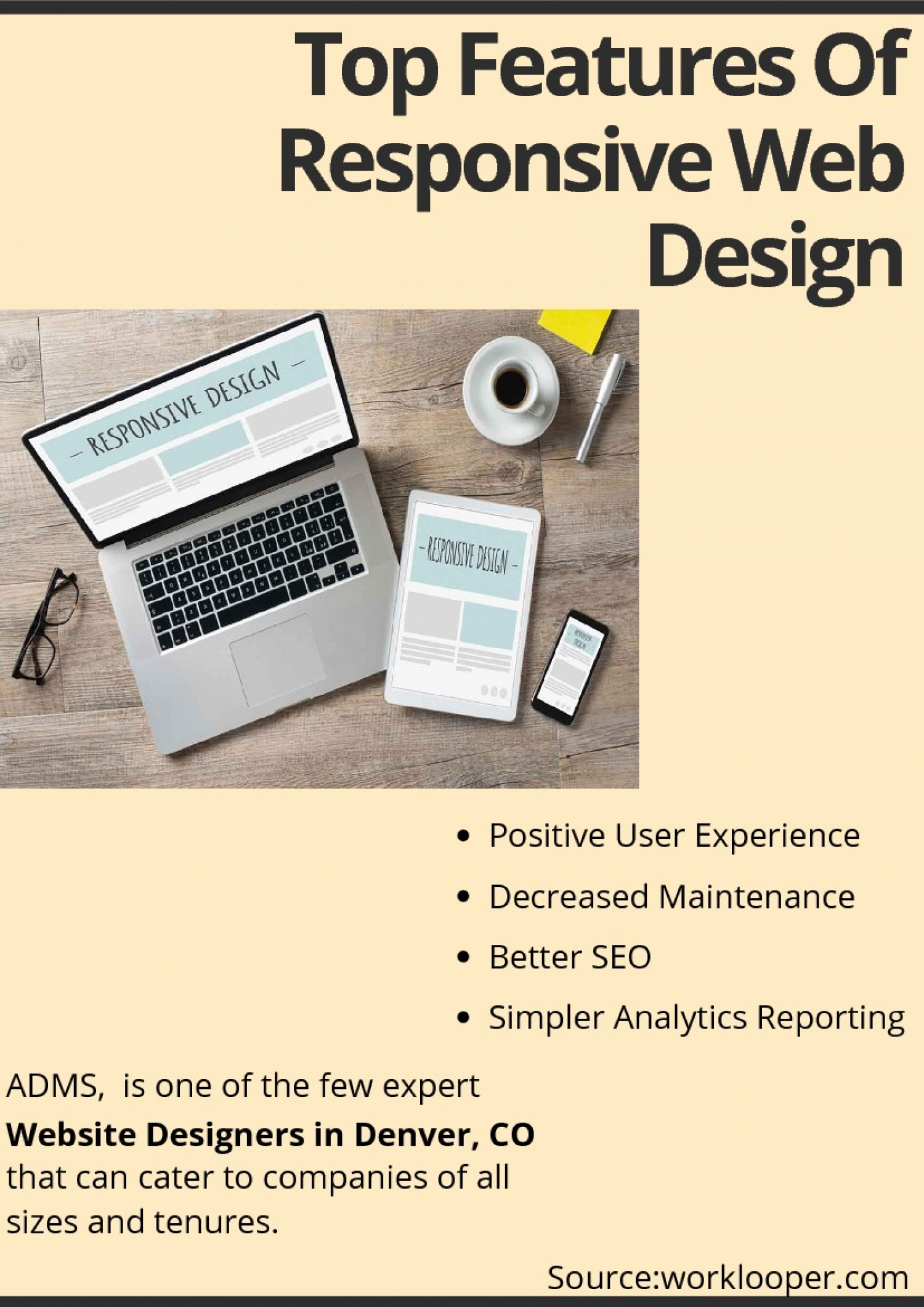 Top Features Of Responsive Web Design Infographic