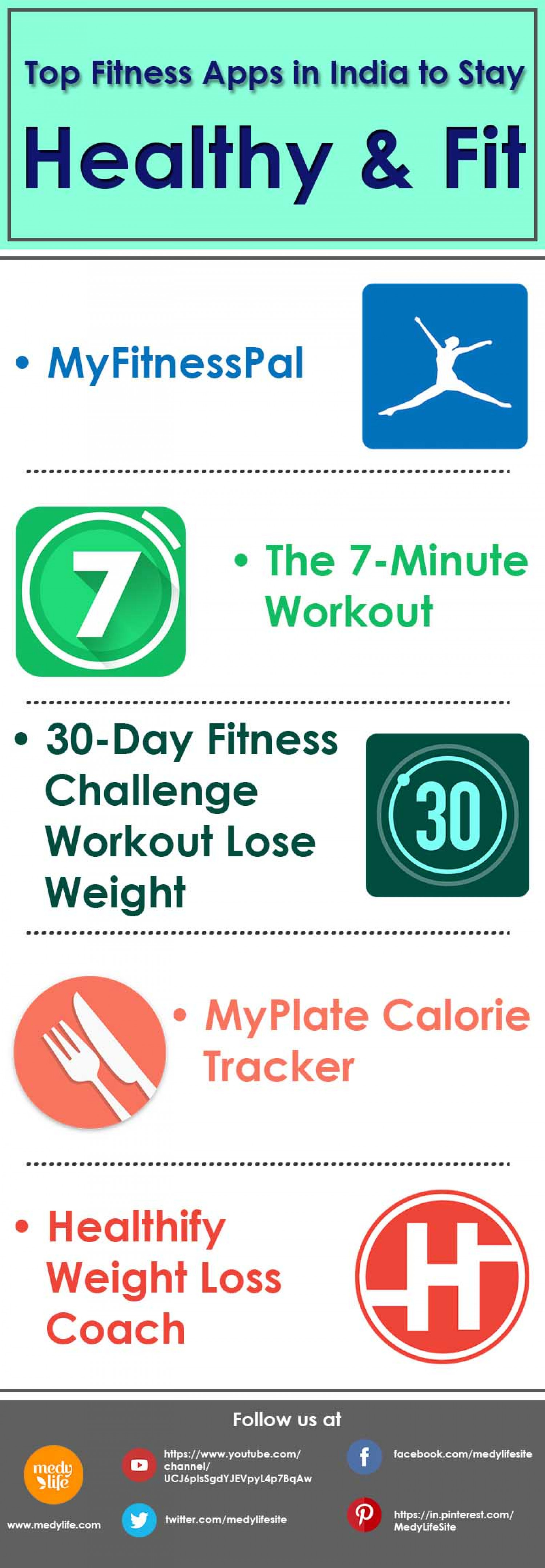 Top Fitness Apps in India to Stay Healthy & Fit Infographic