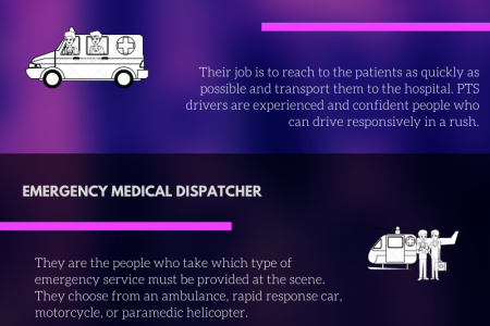 Top Five Healthcare Workers Working in Ambulance Service Infographic
