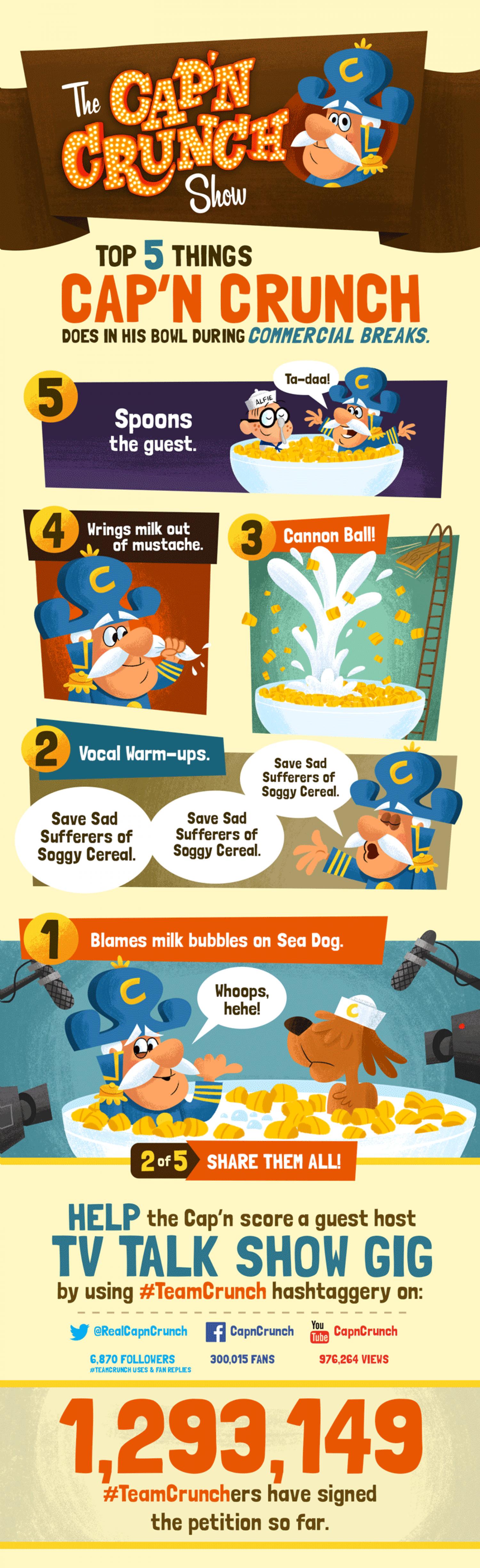 Top Five Things Cap'n Crunch Does In His Bowl During Commercial Breaks Infographic