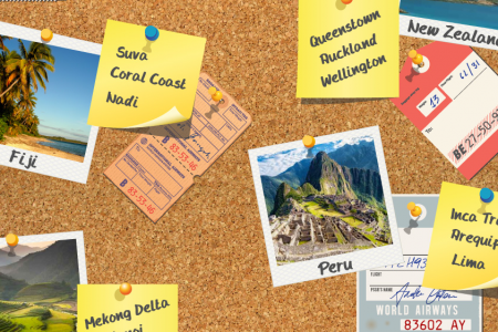 Top Gap Year Travel Destinations  Infographic