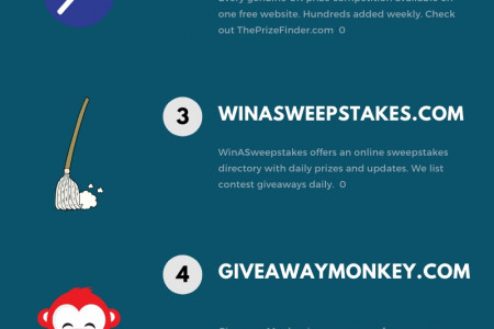 Top giveaway, competition and sweepstakes websites. Infographic