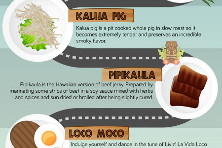 Top Hawaiian Local Delicacies You Must Try Infographic