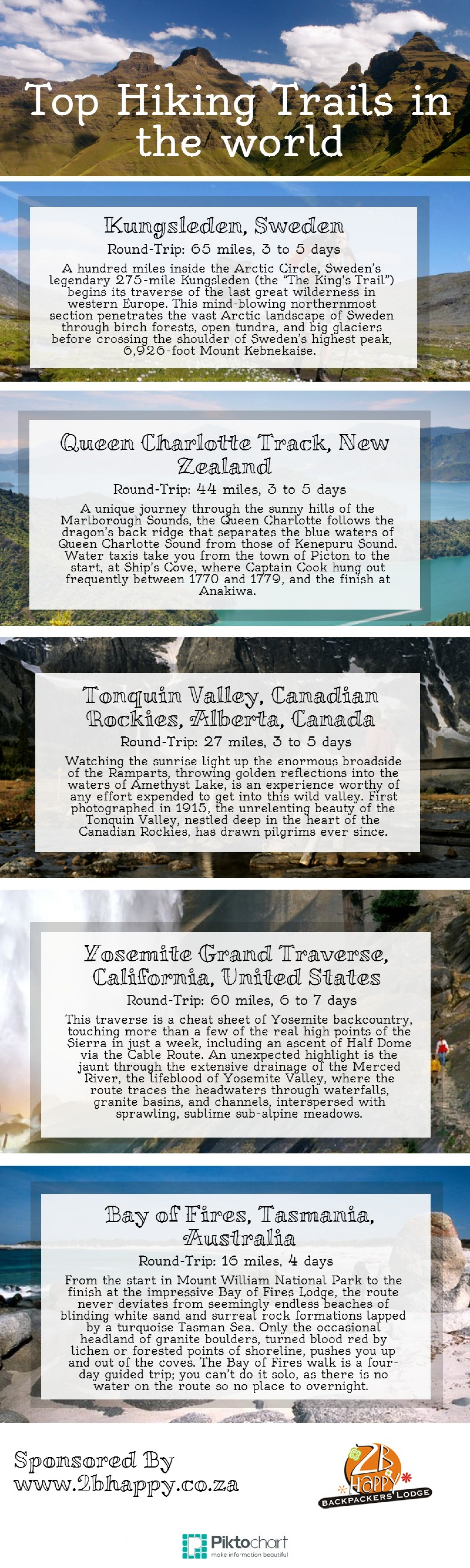 Top Hiking Trails Infographic