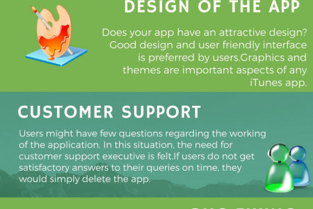Top iPhone Apps Development Tips to Rule The App Store Infographic
