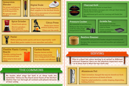 Top Kitchen Tools Infographic