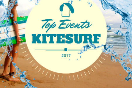 Top Kiteboarding Events 2017 Infographic