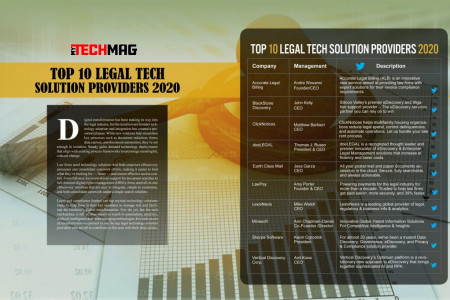 Top Legal Tech Solution Providers Infographic