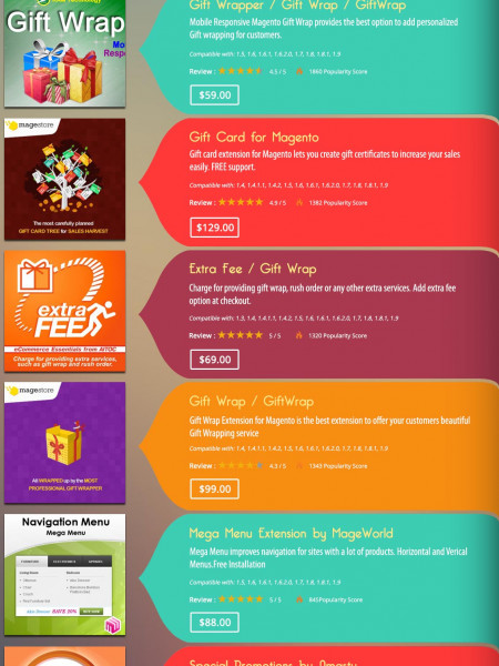 Top Magento Extensions for Gifting Facility to Ecommerce Website Infographic
