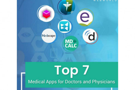 Top Medical Apps For Doctors In 2019 Infographic