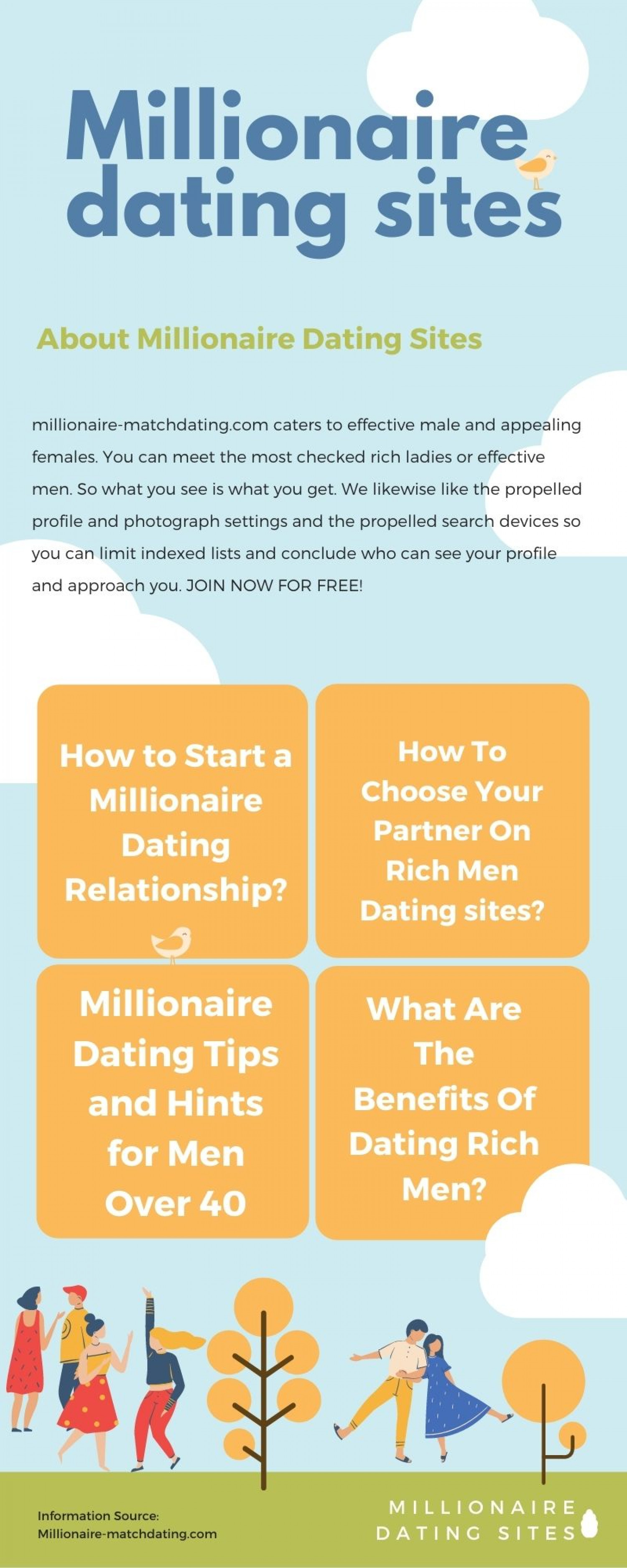 Top millionaire dating sites Infographic