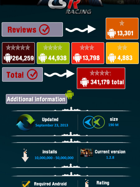 Top most free Android play picks games Infographic