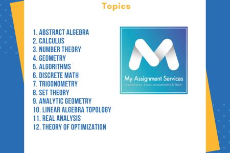 Top Most Searched Math Assignment Topics  Infographic