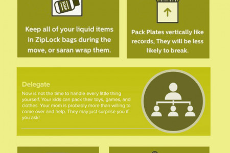 Top Moving Hacks Infographic