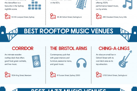 Top Music Venues in Sydney Infographic