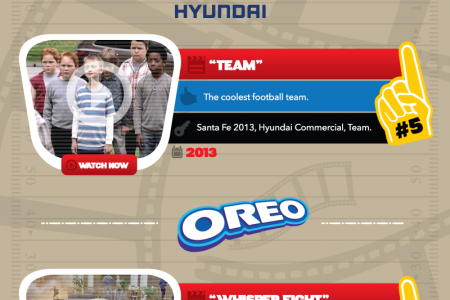 Top NFL Super Bowl Commercials of all time Infographic