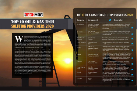 Top Oil & Gas Tech Solution Providers Infographic