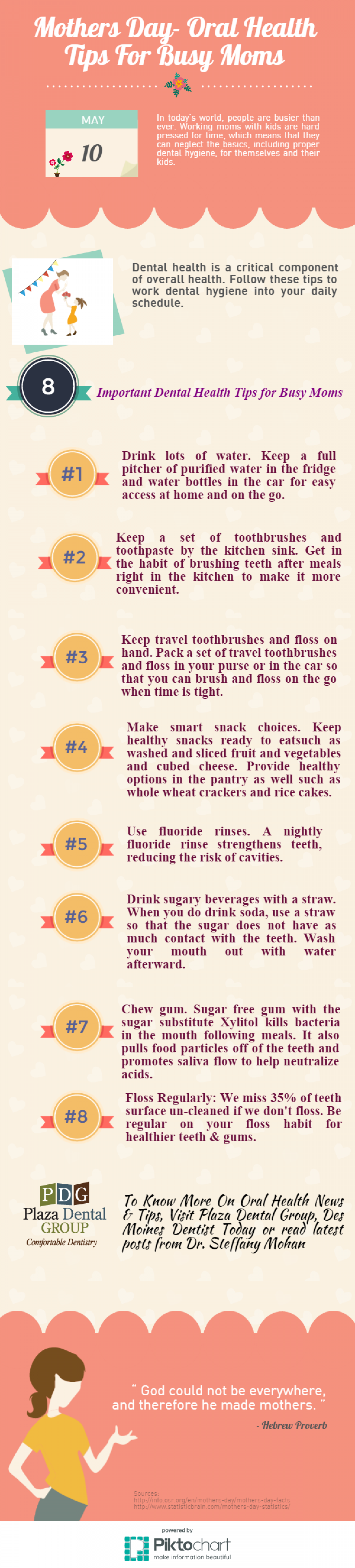 Top Oral Health Tips For Busy Moms This Mother's Day  Infographic