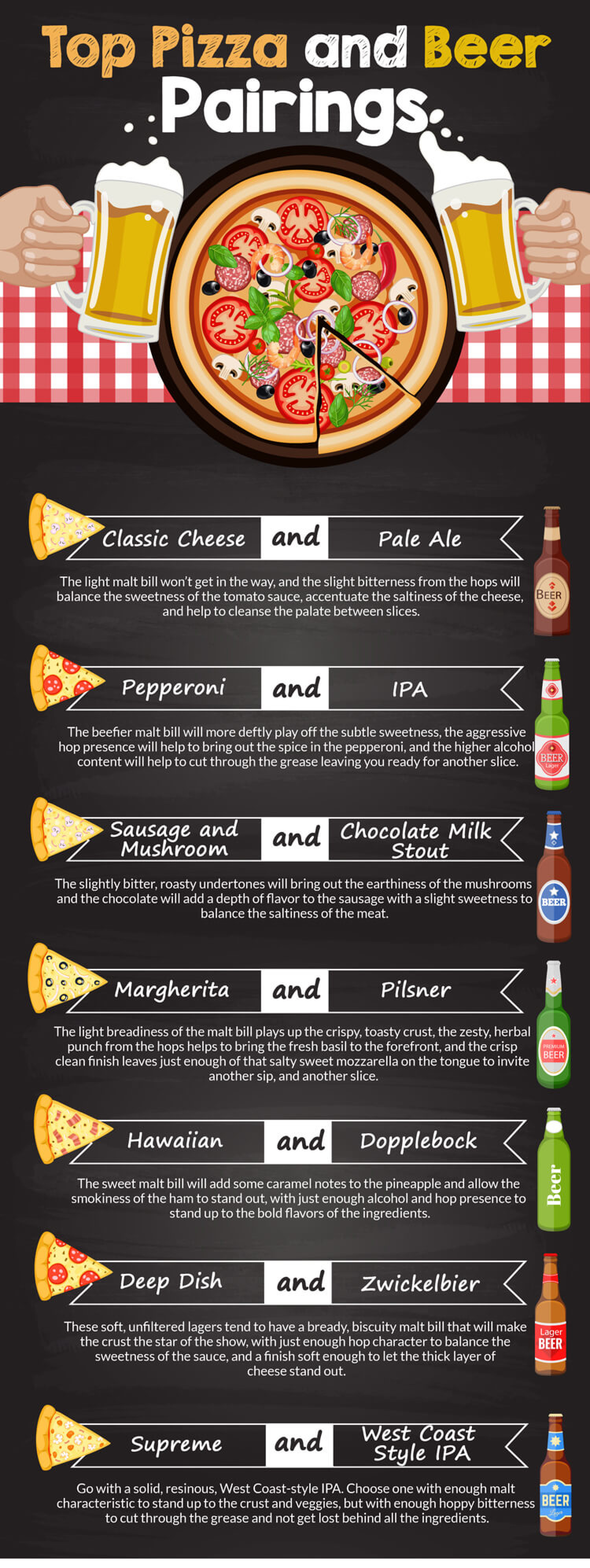 Top Pizza and Beer Pairings Infographic