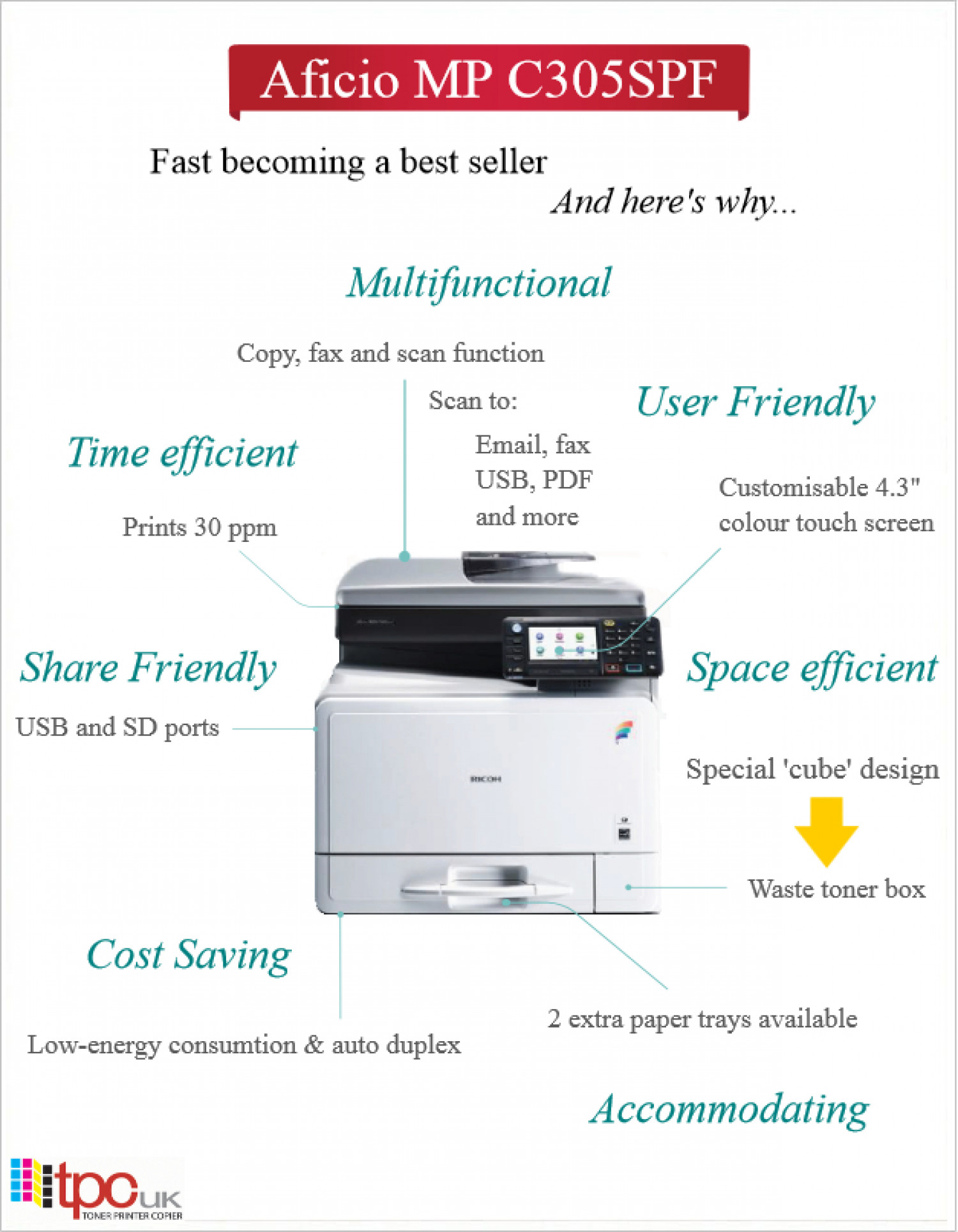 Top Printer from Ricoh Infographic