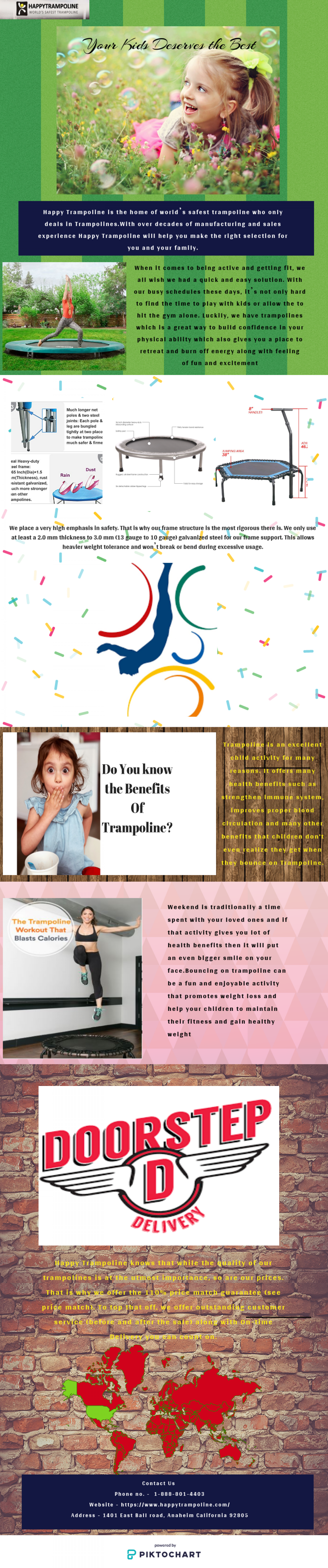 Top Quality Trampoline Manufacturer | Happy Trampoline Infographic