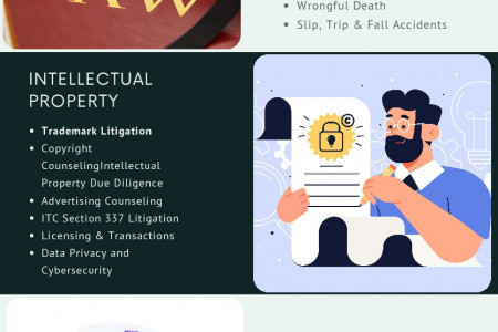 Top Rated Law Firm in California - Specializing in Intellectual Property, Personal Injury, and Employment Law Infographic