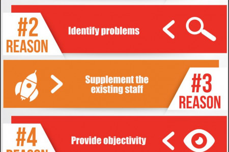Top Reasons Companies Hire Business Consultants Infographic
