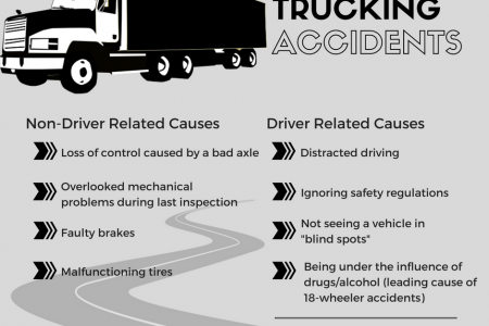 Top Reasons for Truck Driving Accidents Infographic