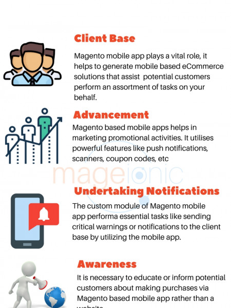 Top Reasons to Convert E-Commerce Store into a Mobile App Infographic