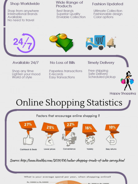 Top Reasons to Shop Online Infographic